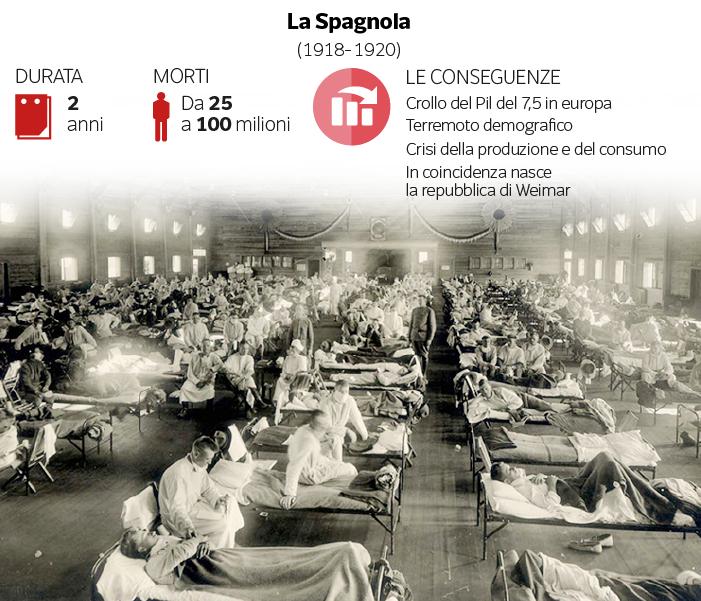 epidemie-arte-italia-spagnola